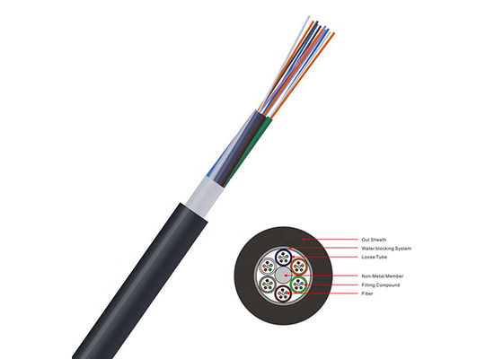 Non-Metallic Outdoor GYFTY 12 Core Fiber Optic Cable
